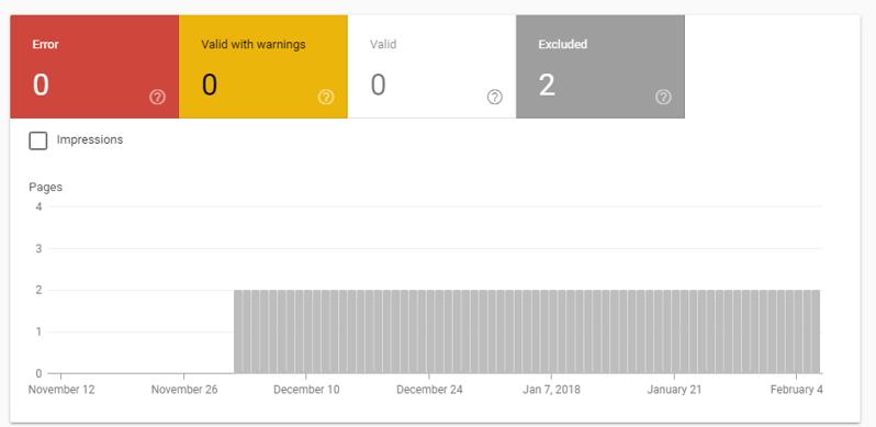 技术搜索引擎优化工具 -  Google Search Console