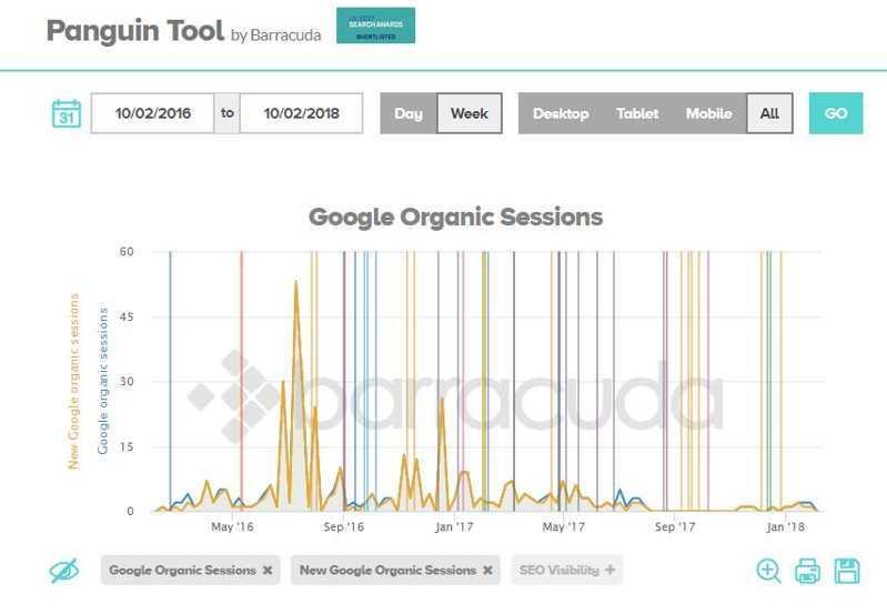 技术搜索引擎优化工具 -  Panguin工具