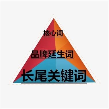 SEO金字塔体系,东莞SEO在线学